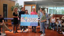 Opbrengst sponsorloop Stichting Overlever